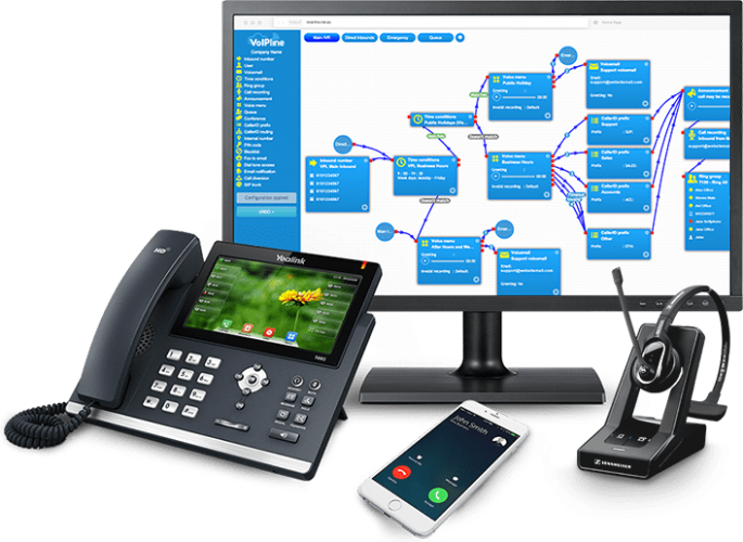 kisspng-telephone-telephony-voice-over-ip-voip-phone-sip-t-call-center-5ac9177aa0dc99.7476968615231281866589